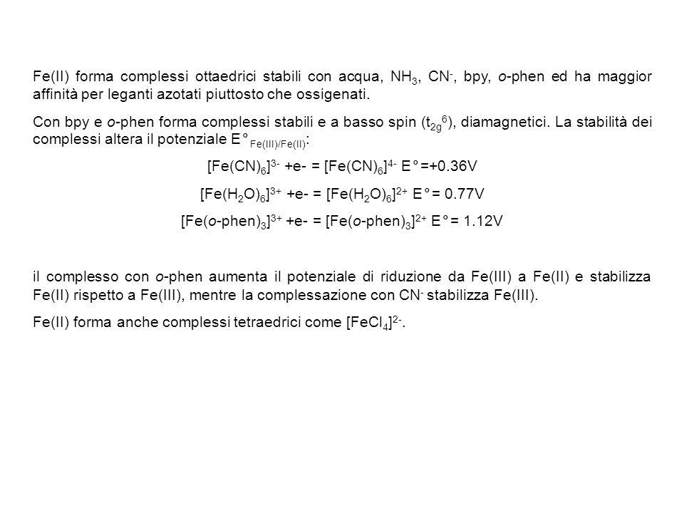 [Fe(CN)6]3- +e- = [Fe(CN)6]4- E°=+0.36V
